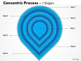Concentric Process Diagram 7 Stages