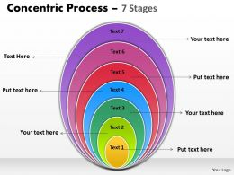 Concentric Process flow 7 Stages