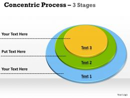Concentric Process round 3 Stages 3