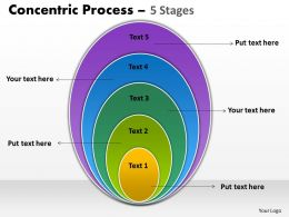Concentric Process slide 5 Stages