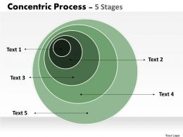 Concentric Process With 5 Stages