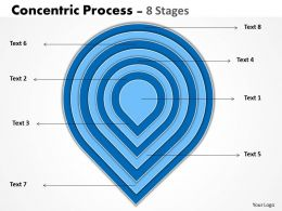 Concentric Process With 8 Stages