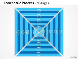 concentric_process_with_9_stages_for_business_Slide01