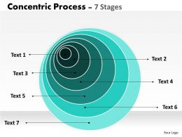 Concentric Sales Process 7 Stages
