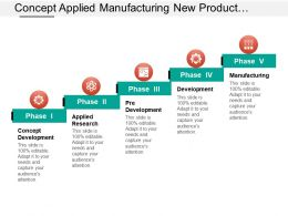 Concept Applied Manufacturing New Product Development Phases With Icons