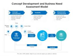 Concept Development And Business Need Assessment Model