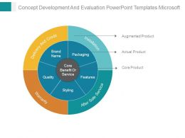 Concept Development And Evaluation Powerpoint Templates Microsoft