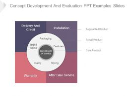 Concept Development And Evaluation Ppt Examples Slides