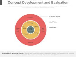 Concept Development And Evaluation Ppt Slides