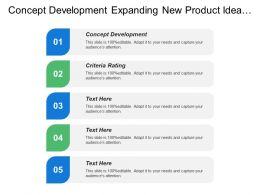 Concept Development Expanding New Product Idea Criteria Rating