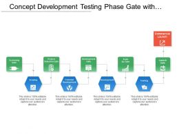 Concept Development Testing Phase Gate With Arrows And Icons