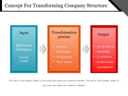 Concept For Transforming Company Structure Sample Of Ppt