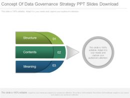 Concept Of Data Governance Strategy Ppt Slides Download