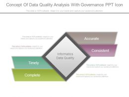 Concept Of Data Quality Analysis With Governance Ppt Icon