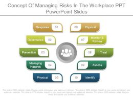 Concept Of Managing Risks In The Workplace Ppt Powerpoint Slides