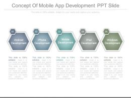 Concept Of Mobile App Development Ppt Slide