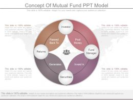 Concept Of Mutual Fund Ppt Model