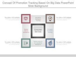 Concept Of Promotion Tracking Based On Big Data Powerpoint Slide Background