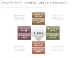 Concept Of Promotion Tracking Based On Big Data Ppt Slide Design