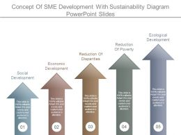 Concept Of Sme Development With Sustainability Diagram Powerpoint Slides