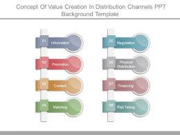 Concept Of Value Creation In Distribution Channels Ppt Background Template