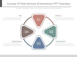 Concept Of Web Services Enhancement Ppt Examples