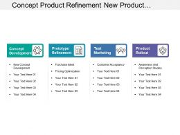 Concept Product Refinement New Product Development Steps With Icons