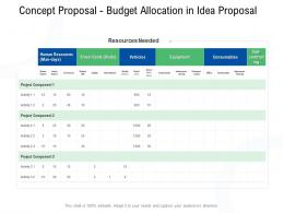 Concept Proposal Budget Allocation In Idea Proposal Ppt Powerpoint Presentation Ideas Themes