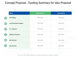 Concept Proposal Funding Summary For Idea Proposal Ppt Powerpoint Presentation Icon Guidelines