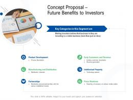 Concept Proposal Future Benefits To Investors Ppt Powerpoint Presentation Ideas Pictures
