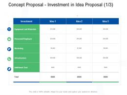 Concept Proposal Investment In Idea Proposal Cost Ppt Powerpoint Presentation Professional Icon