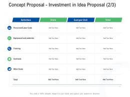 Concept Proposal Investment In Idea Proposal Equipment Ppt Powerpoint Presentation Professional