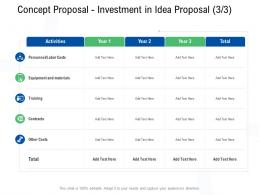Concept Proposal Investment In Idea Proposal Training Ppt Powerpoint Presentation Inspiration