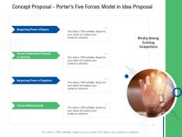 Concept Proposal Porters Five Forces Model In Idea Proposal Ppt Powerpoint Presentation Infographic