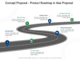 Concept Proposal Product Roadmap In Idea Proposal Ppt Powerpoint Presentation Format Ideas