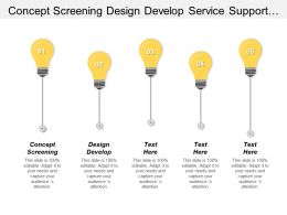 Concept Screening Design Develop Service Support Process Analysis