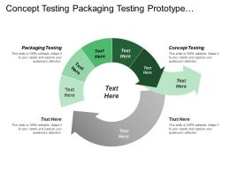 Concept Testing Packaging Testing Prototype Testing Brand Exploration