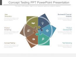 Concept Testing Ppt Powerpoint Presentation