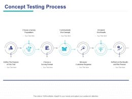 Concept Testing Process Ppt Powerpoint Presentation Professional Mockup