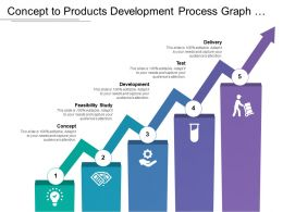 Concept To Products Development Process Graph With Arrows