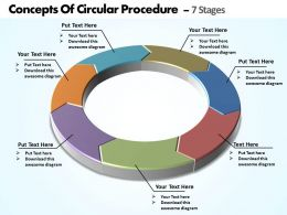 concepts of circular procedure 7 Stages powerpoint diagram templates graphics 712