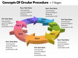 Concepts Of Circular Procedure 7 Stages powerpoint Slides templates