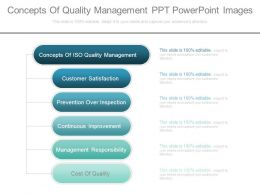 Concepts Of Quality Management Ppt Powerpoint Images