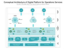 Conceptual Architecture Of Digital Platform For Operations Services