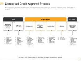 Conceptual Credit Approval Process Term Vote Ppt Powerpoint Presentation File Outline