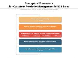 Conceptual Framework For Customer Portfolio Management In B2B Sales