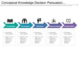 Conceptual Knowledge Decision Persuasion Framework Process With Arrows