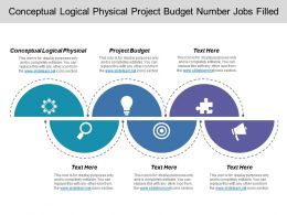 Conceptual Logical Physical Project Budget Number Jobs Filled
