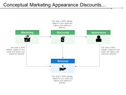 Conceptual Marketing Appearance Discounts Revenue Framework