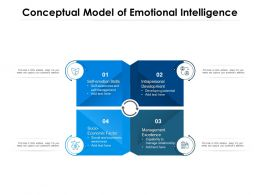 Conceptual Model Of Emotional Intelligence